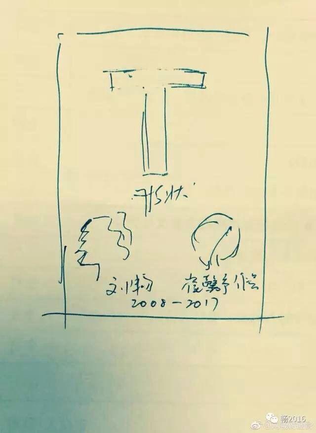 刘畅手绘封面草图