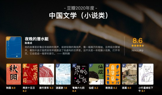 中国名著排行_2020年中国当代文学最新作品排行榜揭榜